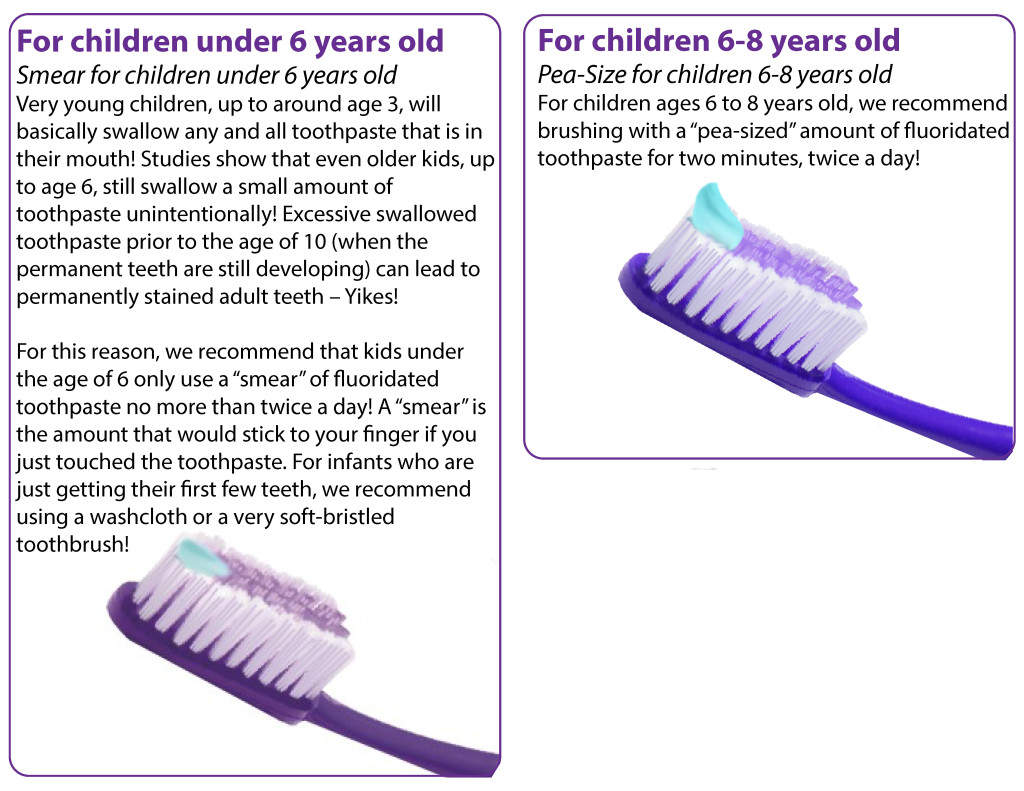 Toothpaste Graphic - Pediatric Dentist and Orthodontist in Alpharetta and Suwanee, GA